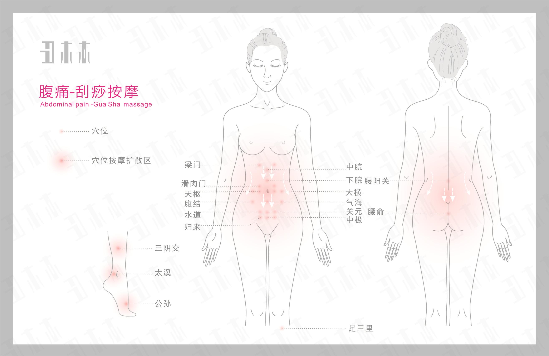 腹痛,丑木木刮痧按摩部位示意图解及方法