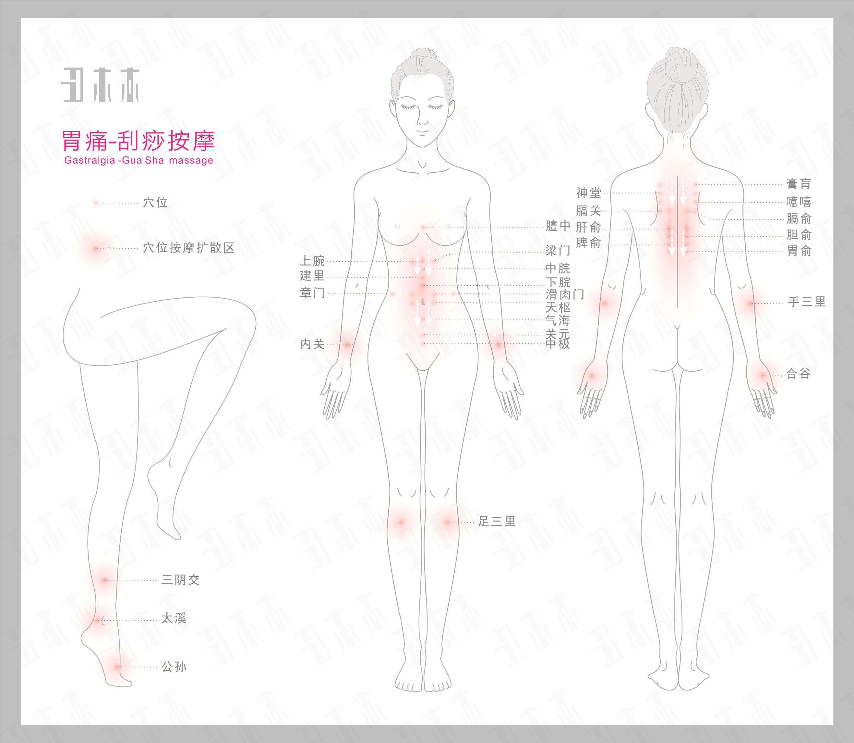 胃痛,丑木木刮痧按摩部位示意图解及方法